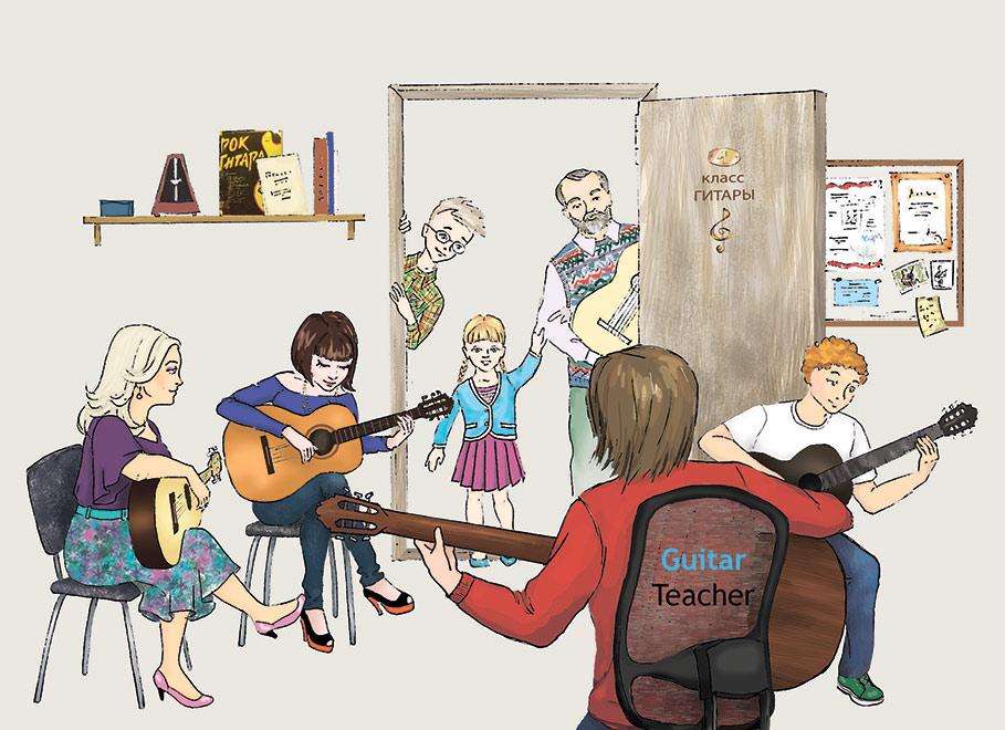 Обучение игре на гитаре в группе, групповые занятие на гитаре, с репетитором